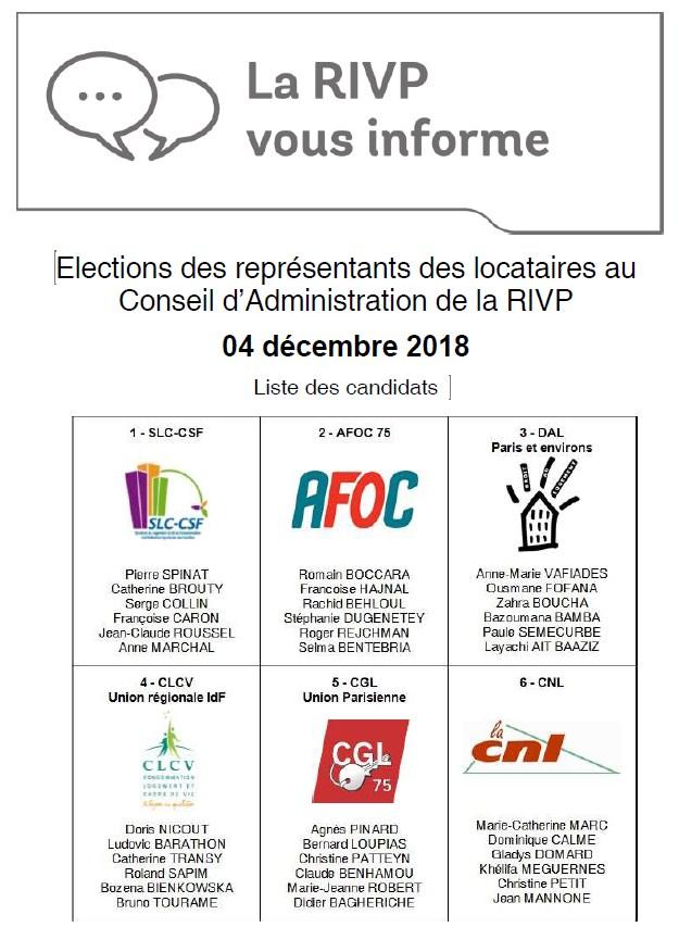 6 associations de locataires sont candidates pour ces élections 2018.